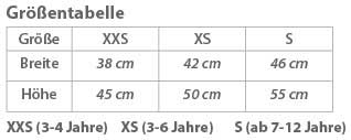 KW01 Specifikacije