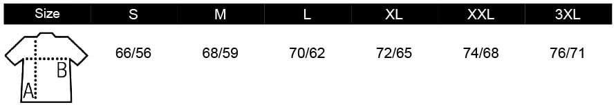 SO46601 Specifikacije